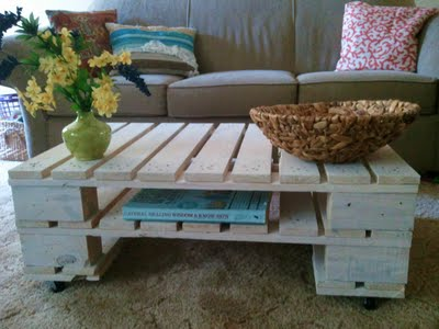 Coffee Table From Wooden Pallets